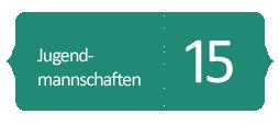 jugendmannschaften_fact